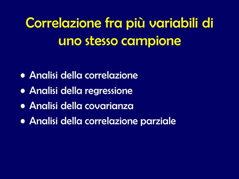 Correlazione fra più variabili di uno stesso campione Analisi della correlazione Analisi della regressione Analisi della covarianza Analisi della corr