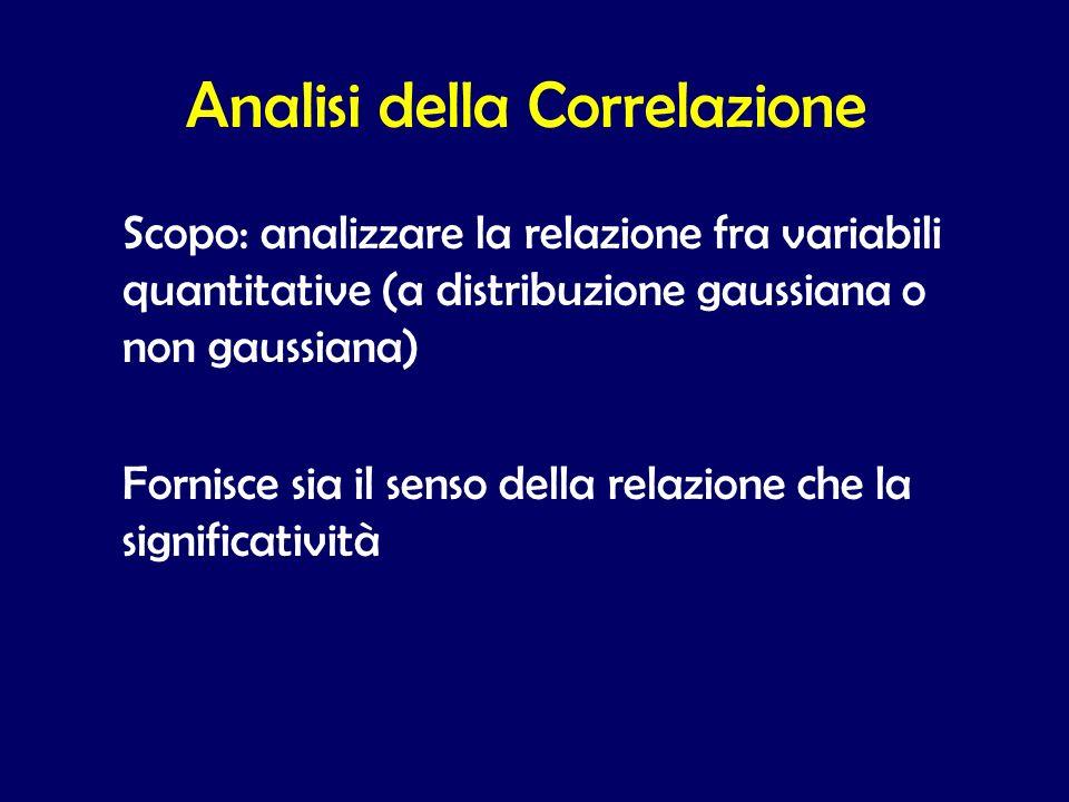 Analisi della Correlazione Scopo: analizzare la relazione fra variabili quantitative (a distribuzione gaussiana o non gaussiana) Fornisce sia il senso