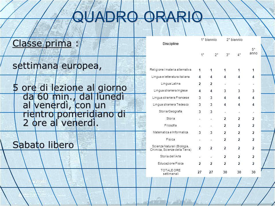QUADRO ORARIO Classe prima : settimana europea, 5 ore di lezione al giorno da 60 min., dal lunedì al venerdì, con un rientro pomeridiano di 2 ore al v