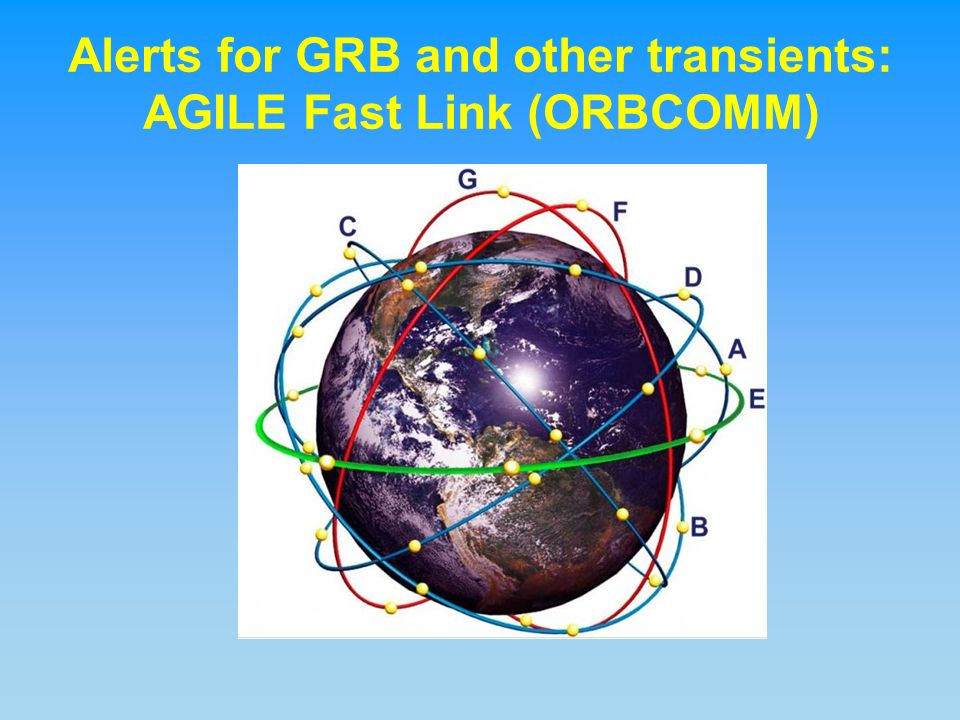 Alerts for GRB and other transients: AGILE Fast Link (ORBCOMM)
