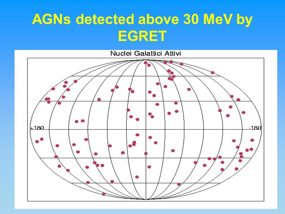 Strongest AGN γ -ray flare, but… PKS 1622-287