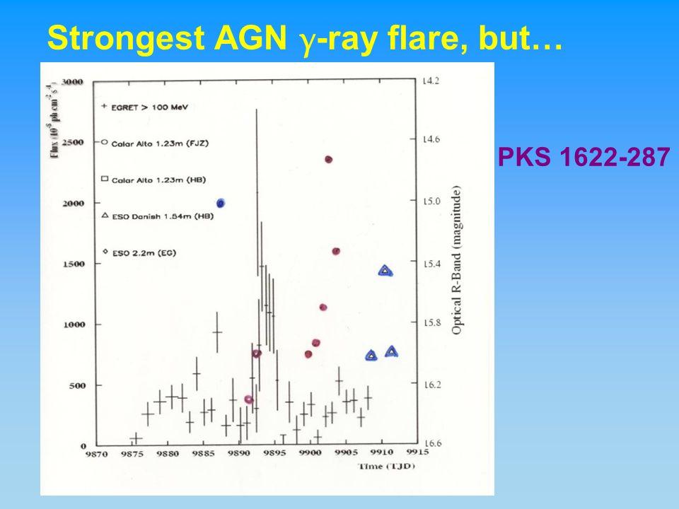 GRID angular response vs. EGRET