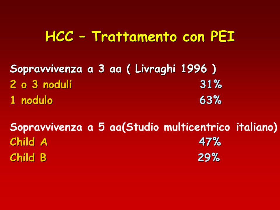 HCC – Trattamento con PEI Sopravvivenza a 3 aa ( Livraghi 1996 ) 2 o 3 noduli 31% 1 nodulo 63% Sopravvivenza a 5 aa(Studio multicentrico italiano) Chi