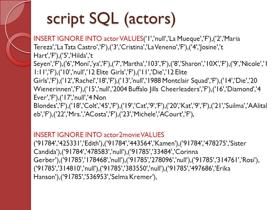 script SQL (actors) INSERT IGNORE INTO actor VALUES( 1 , null , La Mueque , F ),( 2 , Maria Tereza , La Tata Castro , F ),( 3 , Cristina , La Veneno , F ),( 4 , Josine , t Hart , F ),( 5 , Hilda , t Seyen , F ),( 6 , Moni , ya , F ),( 7 , Martha , 103 , F ),( 8 , Sharon , 10X , F ),( 9 , Nicole , 1 1:11 , F ),( 10 , null , 12 Elite Girls , F ),( 11 , Die , 12 Elite Girls , F ),( 12 , Rachel , 18 , F ),( 13 , null , 1988 Montclair Squad , F ),( 14 , Die , 20 Wienerinnen , F ),( 15 , null , 2004 Buffalo Jills Cheerleaders , F ),( 16 , Diamond , 4 Ever , F ),( 17 , null , 4 Non Blondes , F ),( 18 , Colt , 45 , F ),( 19 , Cat , 9 , F ),( 20 , Kat , 9 , F ),( 21 , Suilma , AAlital eb , F ),( 22 , Mrs. , ACosta , F ),( 23 , Michele , ACourt , F ), INSERT IGNORE INTO actor2movie VALUES ( 91784 , 425331 , Edith ),( 91784 , 443564 , Kamen ),( 91784 , 478275 , Sister Candida ),( 91784 , 478583 , null ),( 91785 , 33484 , Corinna Gerber ),( 91785 , 178468 , null ),( 91785 , 278096 , null ),( 91785 , 314761 , Rosi ), ( 91785 , 314810 , null ),( 91785 , 383550 , null ),( 91785 , 497686 , Erika Hanson ),( 91785 , 536953 , Selma Kremer ),