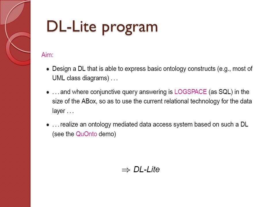 DL-Lite program