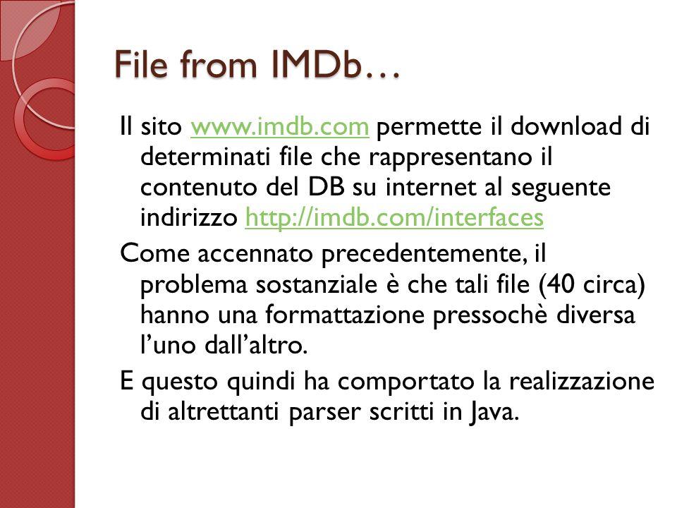 File from IMDb… Il sito www.imdb.com permette il download di determinati file che rappresentano il contenuto del DB su internet al seguente indirizzo http://imdb.com/interfaceswww.imdb.comhttp://imdb.com/interfaces Come accennato precedentemente, il problema sostanziale è che tali file (40 circa) hanno una formattazione pressochè diversa luno dallaltro.