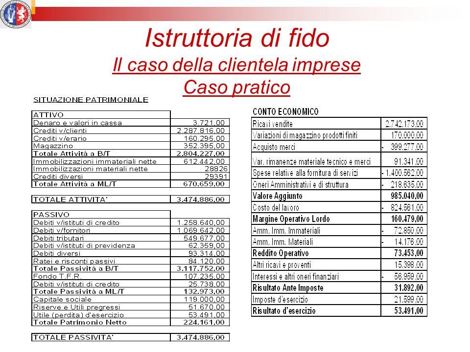 Crediti vs clienti: +65% vs es.precedente Debiti vs istituti di credito: + 35% vs es.