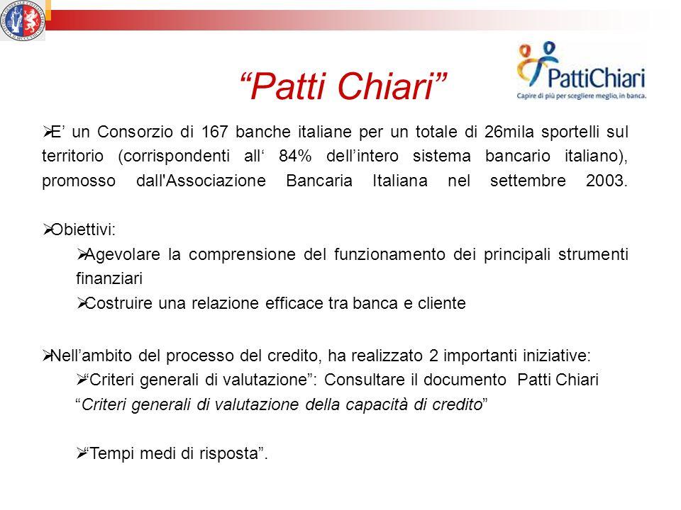 Patti Chiari E un Consorzio di 167 banche italiane per un totale di 26mila sportelli sul territorio (corrispondenti all 84% dellintero sistema bancari