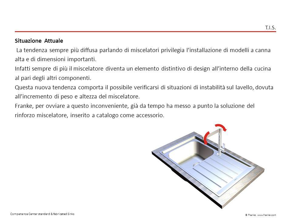 © Franke, www.franke.com Situazione Attuale La tendenza sempre più diffusa parlando di miscelatori privilegia linstallazione di modelli a canna alta e