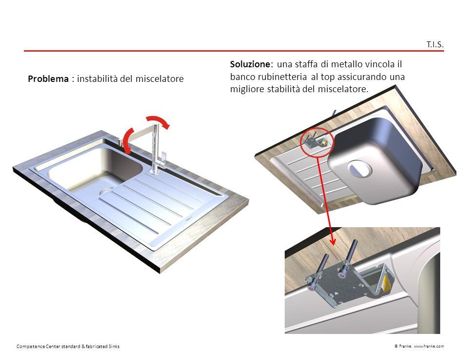 © Franke, www.franke.com Competence Center standard & fabricated Sinks Problema : instabilità del miscelatore Soluzione: una staffa di metallo vincola