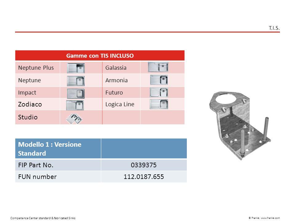 © Franke, www.franke.com Competence Center standard & fabricated Sinks T.I.S. Gamme con TIS INCLUSO Neptune PlusGalassia NeptuneArmonia ImpactFuturo Z