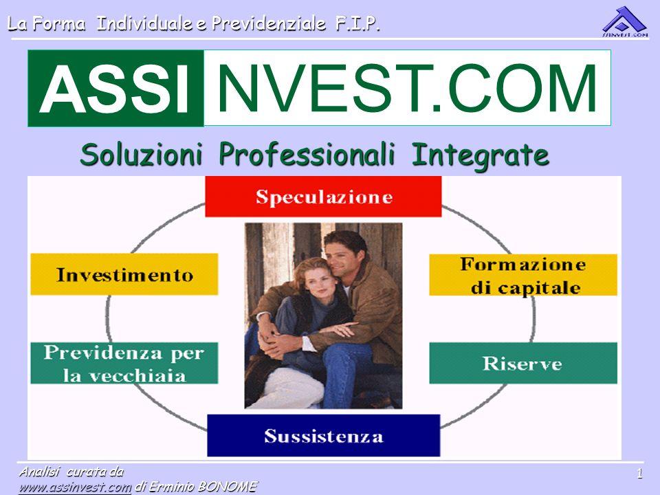 La Forma Individuale e Previdenziale F.I.P. Analisi curata da www.assinvest.comwww.assinvest.com di Erminio BONOME www.assinvest.com 1 Soluzioni Profe