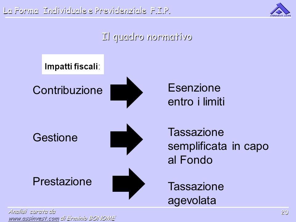 La Forma Individuale e Previdenziale F.I.P.