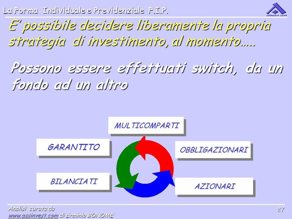La Forma Individuale e Previdenziale F.I.P. Analisi curata da www.assinvest.comwww.assinvest.com di Erminio BONOME www.assinvest.com 27 E possibile de