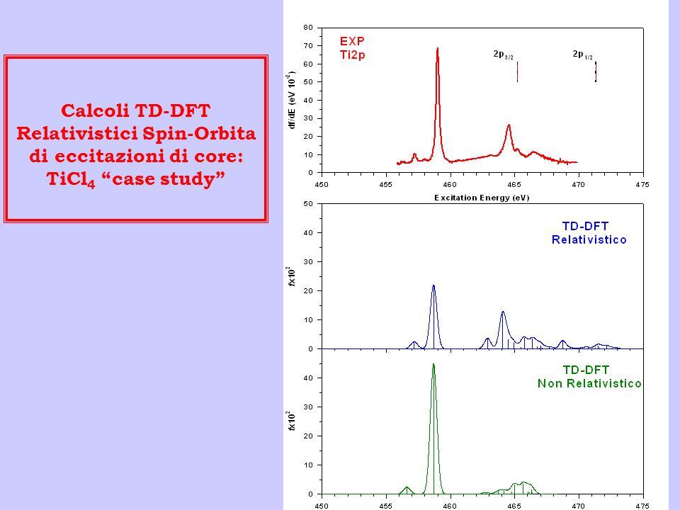 Calcoli TD-DFT Relativistici Spin-Orbita di eccitazioni di core: TiCl 4 case study