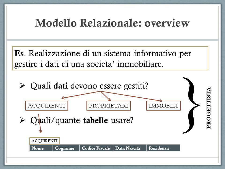 Modello Relazionale: overview Quali dati devono essere gestiti? Quali/quante tabelle usare? PROPRIETARIIMMOBILIACQUIRENTI NomeCognomeCodice FiscaleDat