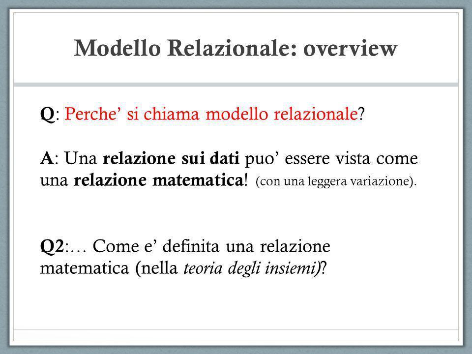 Modello Relazionale: overview Q : Perche si chiama modello relazionale? A : Una relazione sui dati puo essere vista come una relazione matematica ! (c