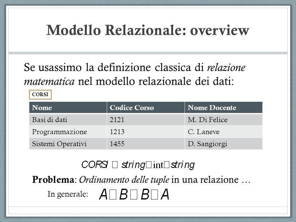 Modello Relazionale: overview Se usassimo la definizione classica di relazione matematica nel modello relazionale dei dati: NomeCodice CorsoNome Docen