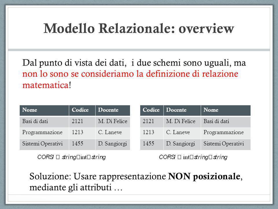 Modello Relazionale: overview Dal punto di vista dei dati, i due schemi sono uguali, ma non lo sono se consideriamo la definizione di relazione matema