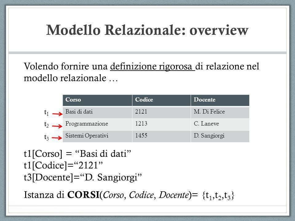 Modello Relazionale: overview Volendo fornire una definizione rigorosa di relazione nel modello relazionale … CorsoCodiceDocente Basi di dati2121M. Di