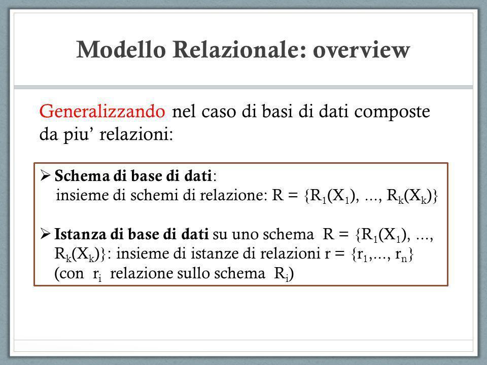 Modello Relazionale: overview Generalizzando nel caso di basi di dati composte da piu relazioni: Schema di base di dati : insieme di schemi di relazio