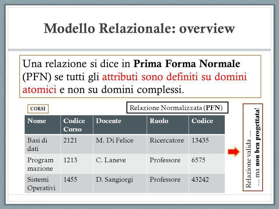 Modello Relazionale: overview Una relazione si dice in Prima Forma Normale (PFN) se tutti gli attributi sono definiti su domini atomici e non su domin
