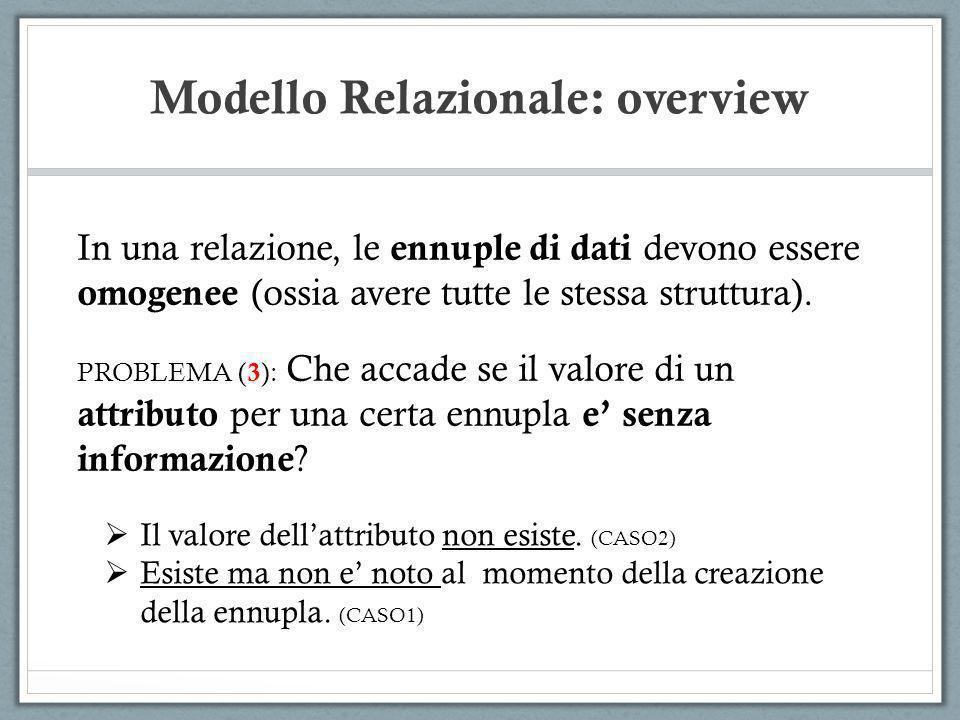 Modello Relazionale: overview In una relazione, le ennuple di dati devono essere omogenee (ossia avere tutte le stessa struttura). PROBLEMA ( 3 ): Che