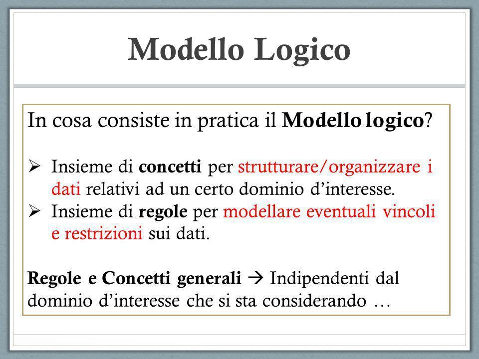 Modello Logico In cosa consiste in pratica il Modello logico ? Insieme di concetti per strutturare/organizzare i dati relativi ad un certo dominio din