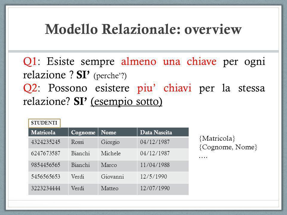 Modello Relazionale: overview Q1: Esiste sempre almeno una chiave per ogni relazione ? SI (perche?) Q2: Possono esistere piu chiavi per la stessa rela