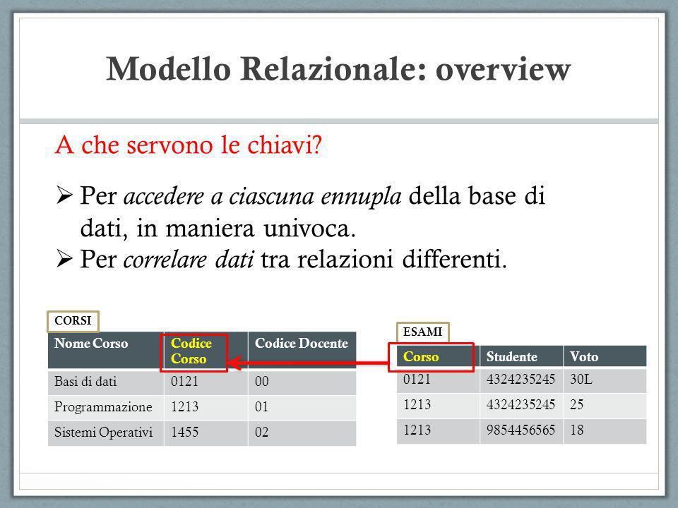 Modello Relazionale: overview A che servono le chiavi? Per accedere a ciascuna ennupla della base di dati, in maniera univoca. Per correlare dati tra