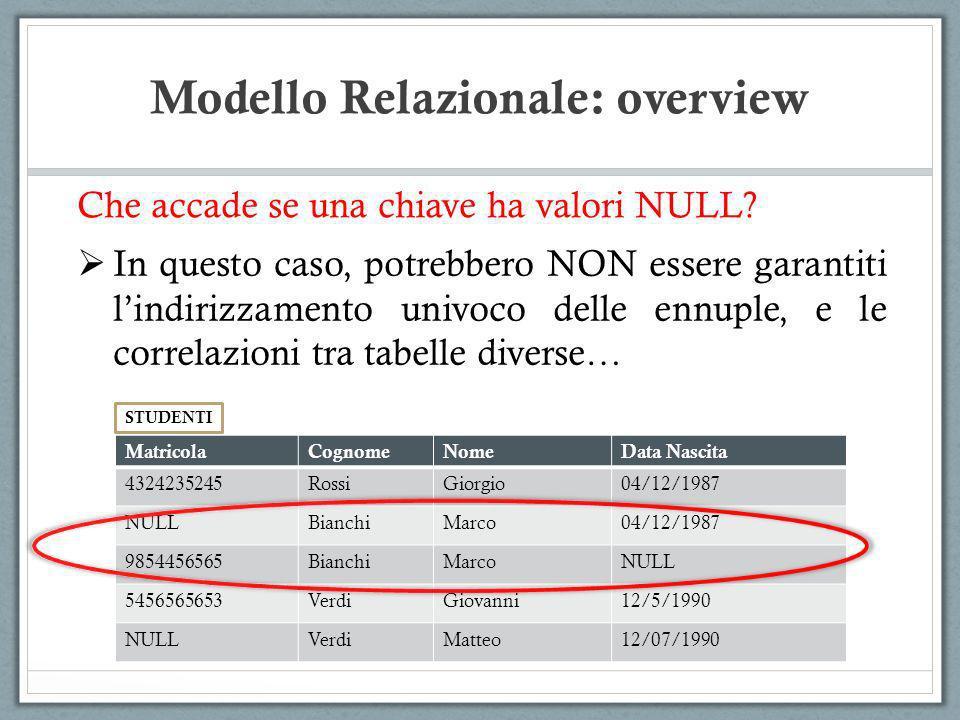 Modello Relazionale: overview Che accade se una chiave ha valori NULL? In questo caso, potrebbero NON essere garantiti lindirizzamento univoco delle e