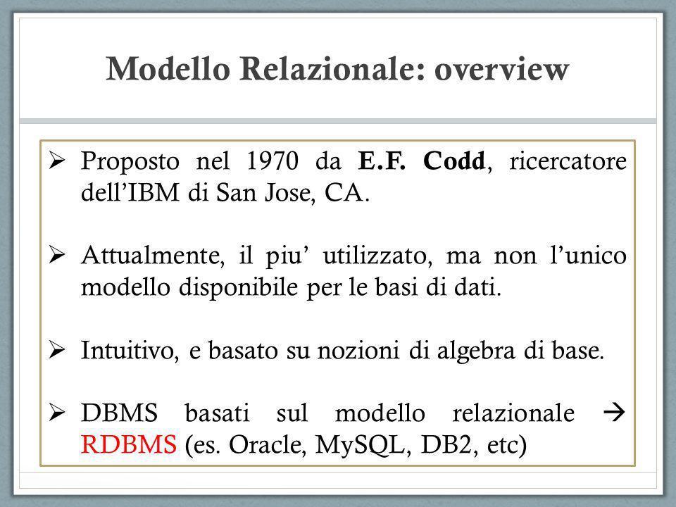 Modello Relazionale: overview Proposto nel 1970 da E.F. Codd, ricercatore dellIBM di San Jose, CA. Attualmente, il piu utilizzato, ma non lunico model