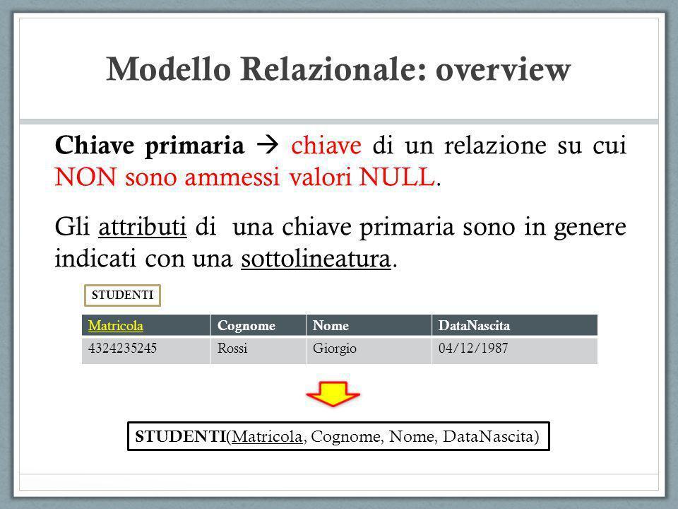 Modello Relazionale: overview Chiave primaria chiave di un relazione su cui NON sono ammessi valori NULL. Gli attributi di una chiave primaria sono in