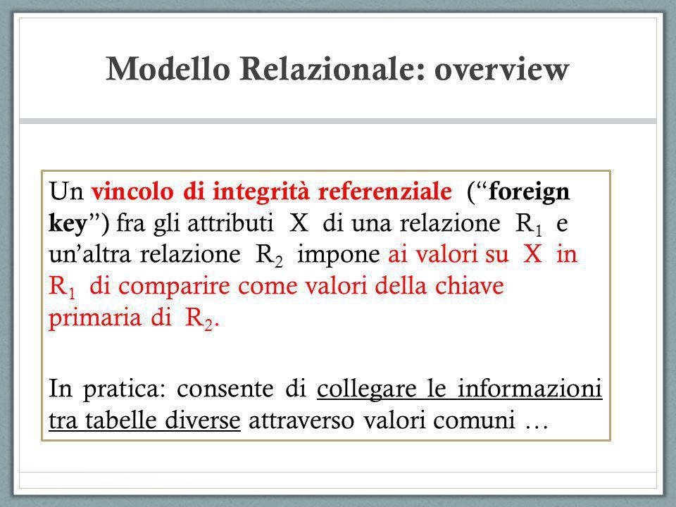 Modello Relazionale: overview Un vincolo di integrità referenziale ( foreign key ) fra gli attributi X di una relazione R 1 e unaltra relazione R 2 im
