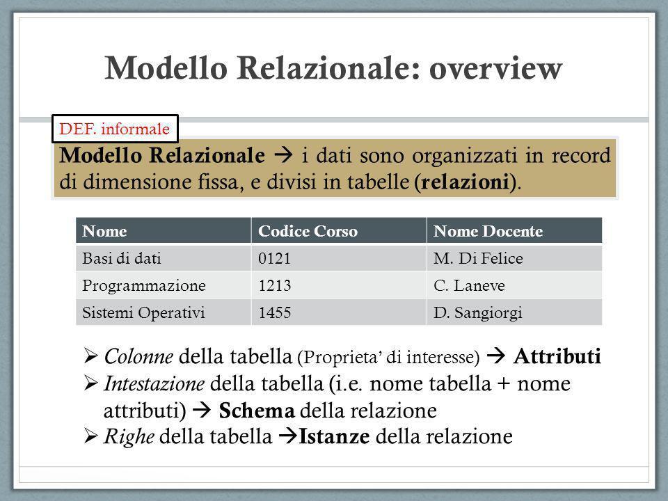 Modello Relazionale: overview Modello Relazionale i dati sono organizzati in record di dimensione fissa, e divisi in tabelle ( relazioni ). NomeCodice