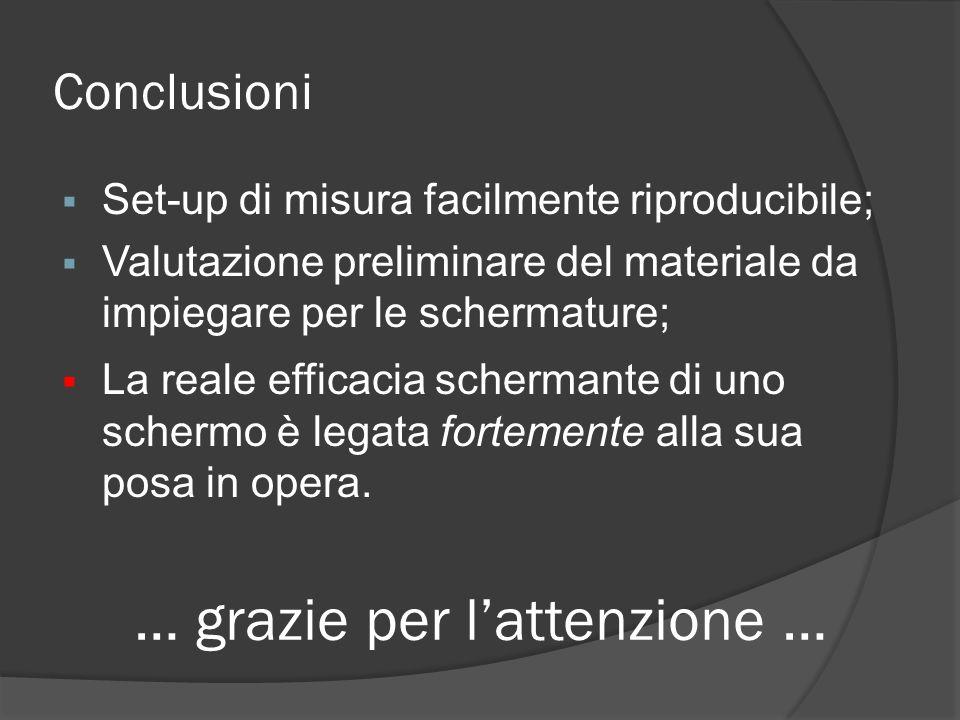Conclusioni Set-up di misura facilmente riproducibile; Valutazione preliminare del materiale da impiegare per le schermature; La reale efficacia scher
