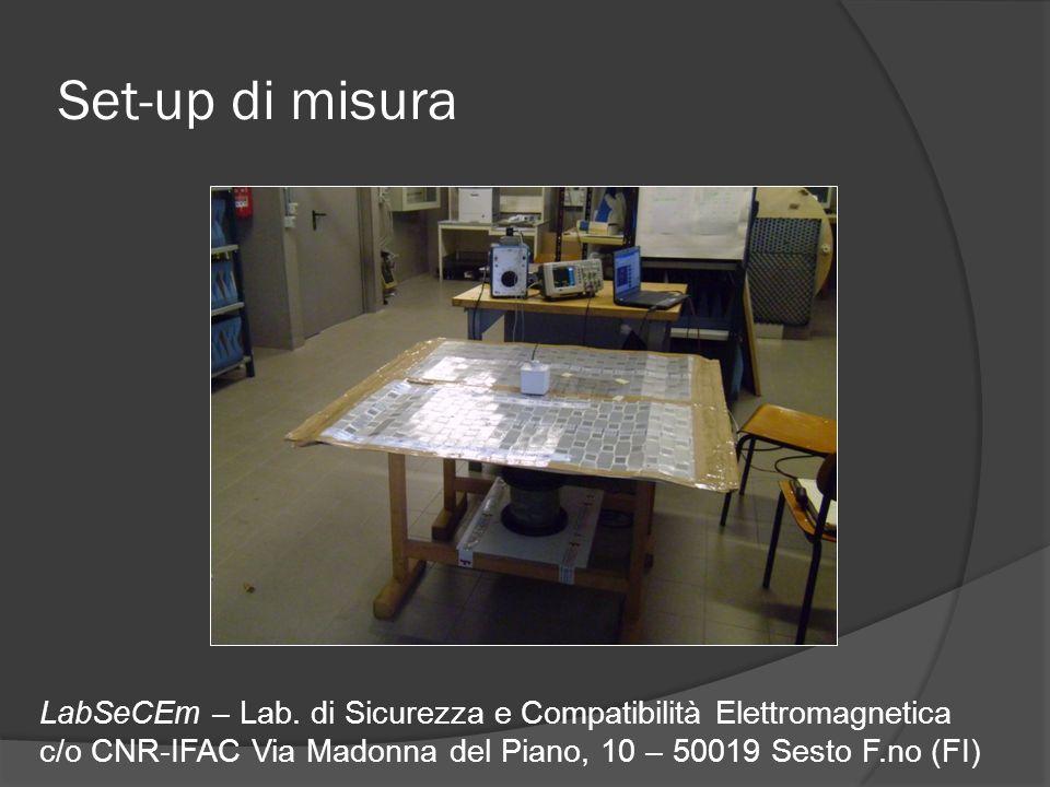 Materiali Alluminio: = 3,76 x 10 7 S/m; r = 1 Schermo ferromagnetico (G-iron H.E.3): Al + 2 x G-iron Flex L.I.F 2 x G-iron Flex L.I.F + Al Spessore Al = 3 mm Spessore G-iron Flex = 0,75 mm