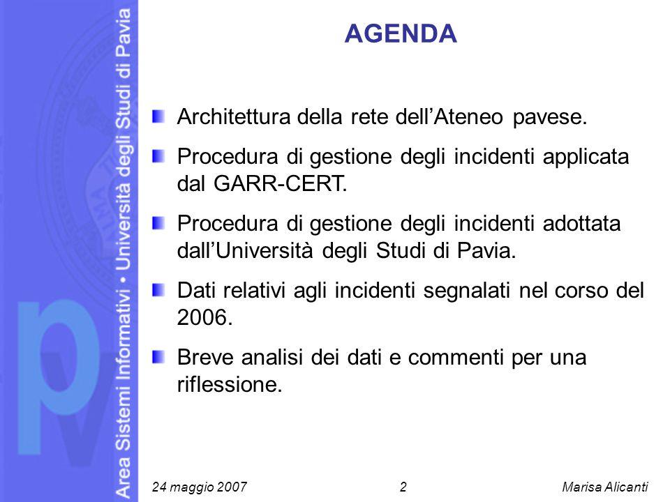 AGENDA Architettura della rete dellAteneo pavese. Procedura di gestione degli incidenti applicata dal GARR-CERT. Procedura di gestione degli incidenti