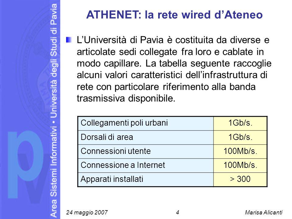 ATHENET: la rete wired dAteneo 24 maggio 2007 4 Marisa Alicanti Collegamenti poli urbani1Gb/s. Dorsali di area1Gb/s. Connessioni utente100Mb/s. Connes