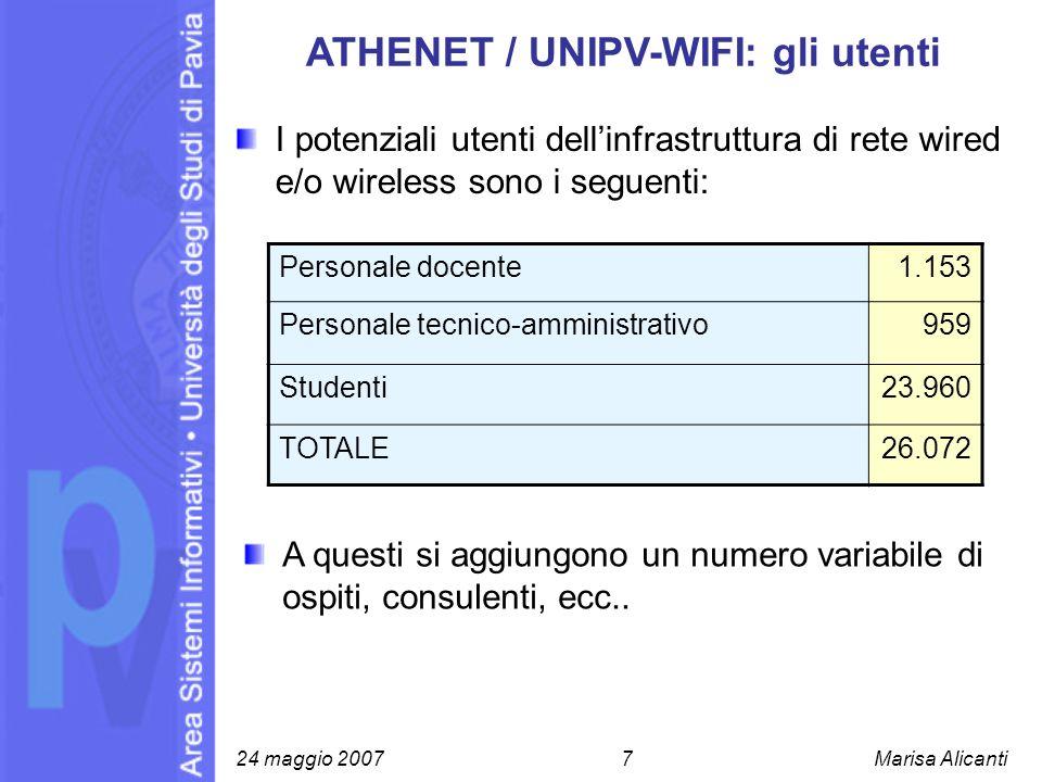 ATHENET / UNIPV-WIFI: gli utenti I potenziali utenti dellinfrastruttura di rete wired e/o wireless sono i seguenti: 24 maggio 2007 7 Marisa Alicanti P