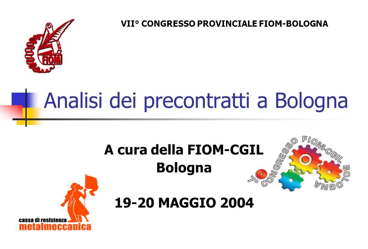 Analisi dei precontratti a Bologna A cura della FIOM-CGIL Bologna 19-20 MAGGIO 2004 VII° CONGRESSO PROVINCIALE FIOM-BOLOGNA