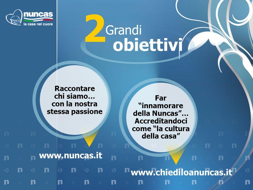 www.nuncas.it www.chiediloanuncas.it Grandi obiettivi Raccontare chi siamo… con la nostra stessa passione Far innamorare della Nuncas… Accreditandoci