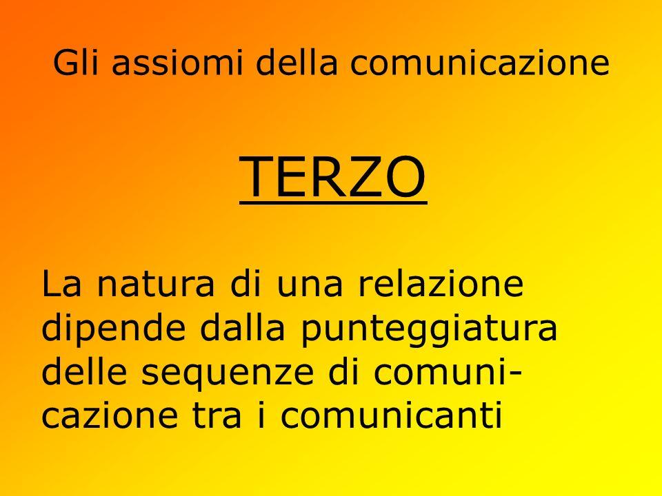 Gli assiomi della comunicazione QUARTO Gli esseri umani comunicano sia con il modulo numerico sia con il modulo analogico.