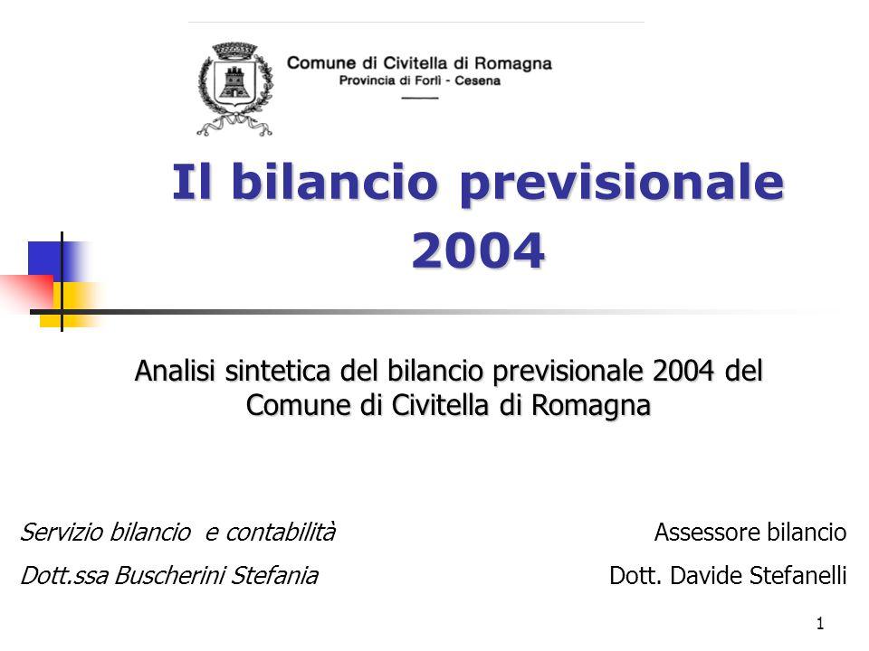 2 Il bilancio 2004 I principali macroaggregati Il volume complessivo del bilancio 2004 è di 5.782.654 BILANCIOENTRATESPESE Corrente3.055.067,58 2.777.838,63 Investimenti2.346.676,65 2.623.905,60 Servizi c/terzi380.909,77 TOTALE5.782.654,00 La suddivisione del bilancio di competenza nelle 3 componenti sopra elencate permette di distinguere quante e quali risorse siano destinate rispettivamente: al funzionamento dellente (bilancio di parte corrente) allattivazione di interventi in c/capitale (bilancio investimenti) ad operazioni da cui derivano situazione di debito/credito estranee alla gestione dellente (servizi per conto terzi)