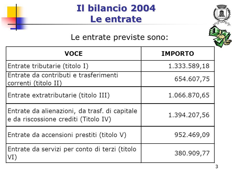 4 Il bilancio 2004 Le entrate Le entrate tributarie sono: ImpostaImporto ICI (compreso recupero evasione per 42.000) 509.000,00 Tassa per la raccolta dei rifiuti 280.000,00 Addizionale IRPEF125.000,00 Compartecipazione IRPEF334.589,18 Addizionale consumo energia elettrica 37.000,00 Imposta Pubblicità8.000,00 Altre40.000,00 Totale1.333.589,18 ENTRATE TRIBUTARIE Le leve fiscali comunali (ICI, Add.