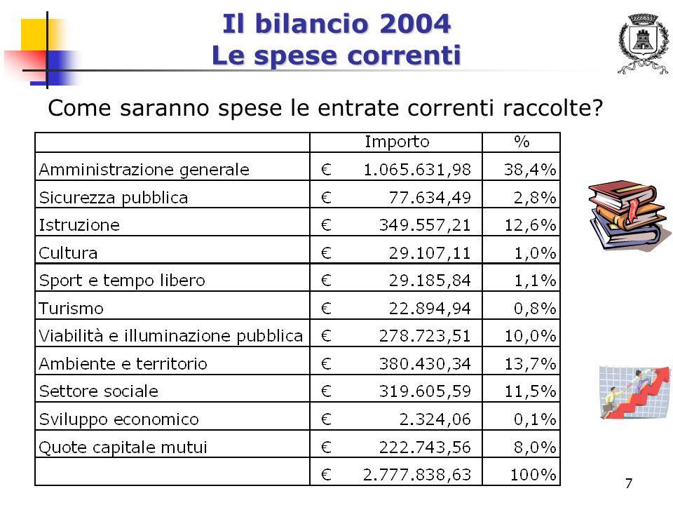 8 Il bilancio 2004 Le spese correnti Per pagare cosa .