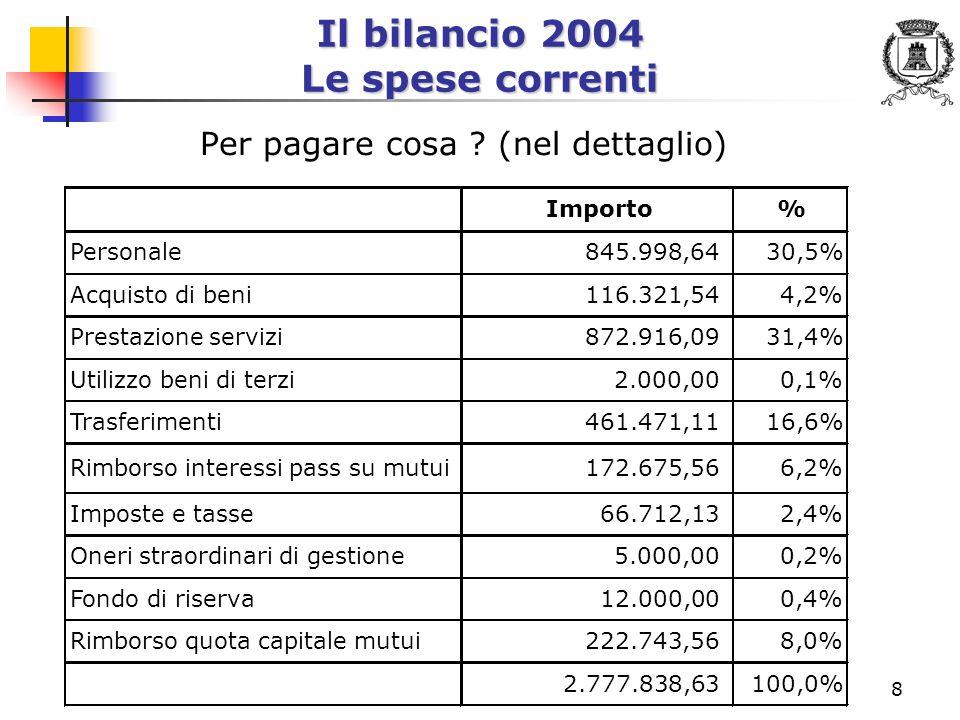 9 Il bilancio 2004 Le spese di investimento E le spese di investimento.