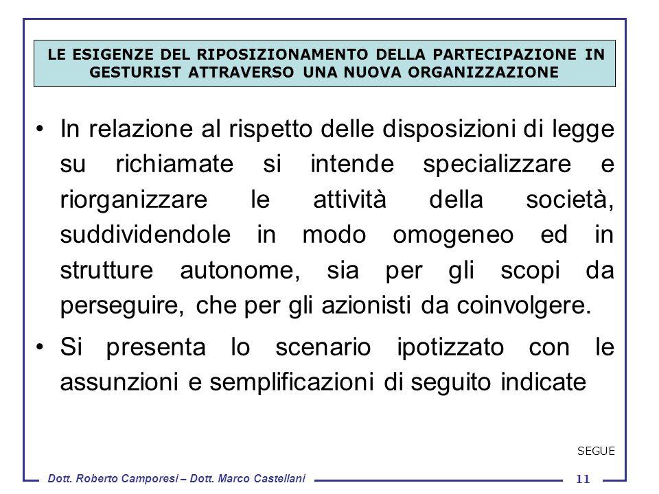 Dott.Roberto Camporesi – Dott.