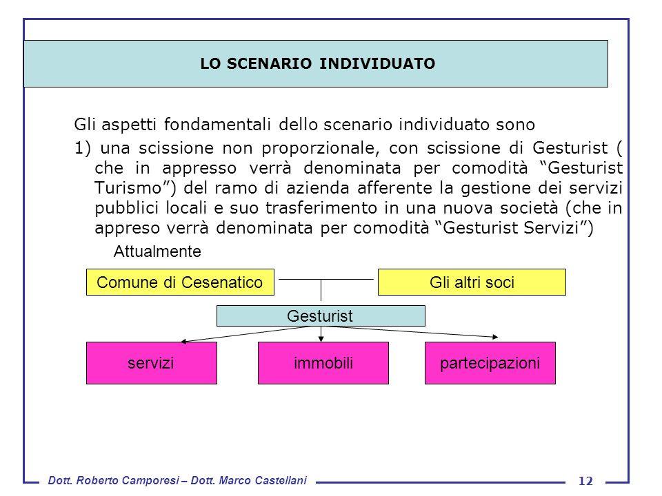 Dott. Roberto Camporesi – Dott. Marco Castellani 12 Gli aspetti fondamentali dello scenario individuato sono 1) una scissione non proporzionale, con s