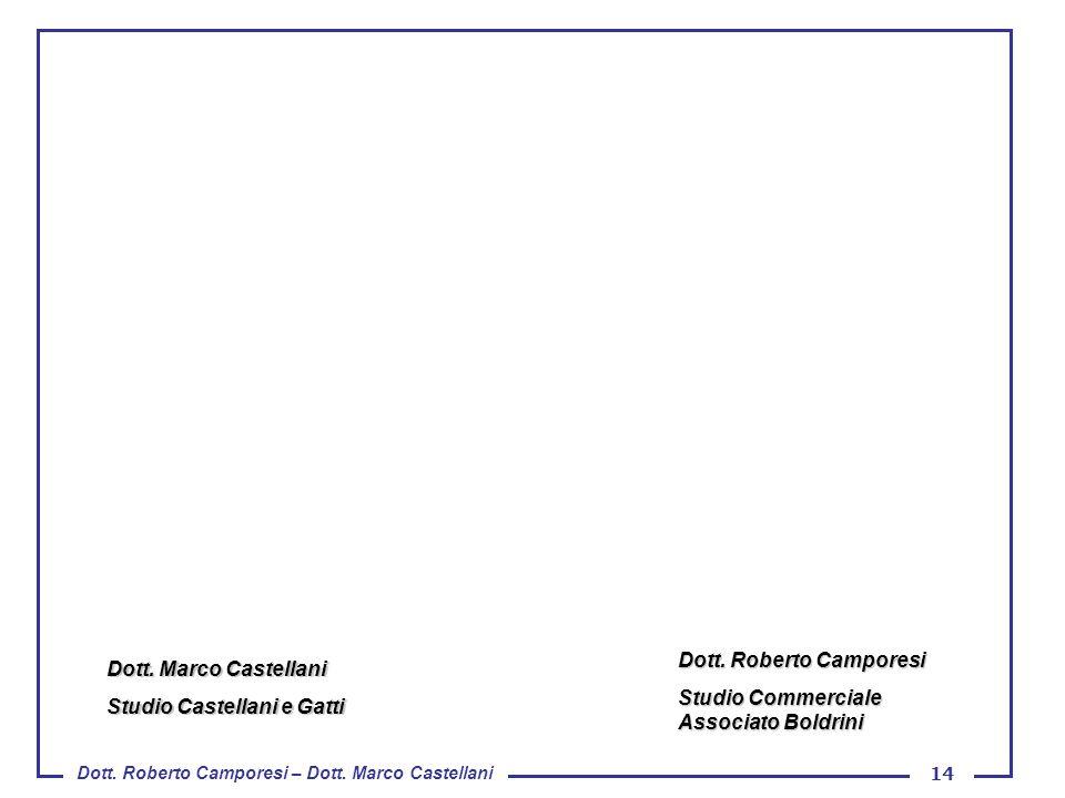 Dott. Roberto Camporesi – Dott. Marco Castellani 14 Dott. Marco Castellani Studio Castellani e Gatti Dott. Roberto Camporesi Studio Commerciale Associ